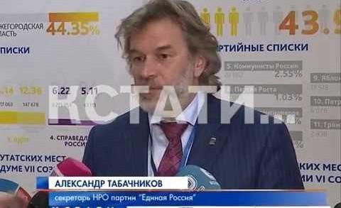 Делегаты от «Единой России» собрались в Нижнем Новгороде, чтобы наметить планы работы