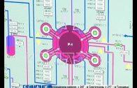 Нижегородские атомщики создали виртуальную ядерную энергетическую установку